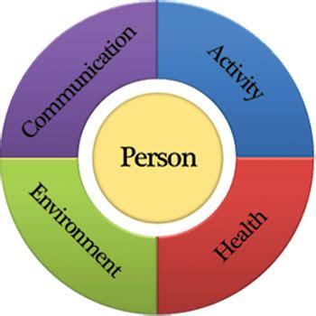 Paramedic Job Profile Essay; Emergency Medical Technicians